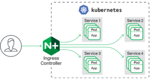 Save Kubernetes Deployment Cost Using Nginx Ingress